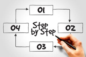Consulting Step by Step